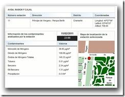 Datos contaminacion 11_02_2011