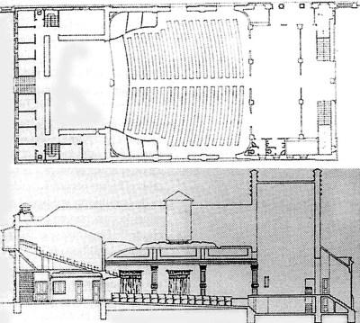 Teatro Renacimiento_planta y alzado_1919