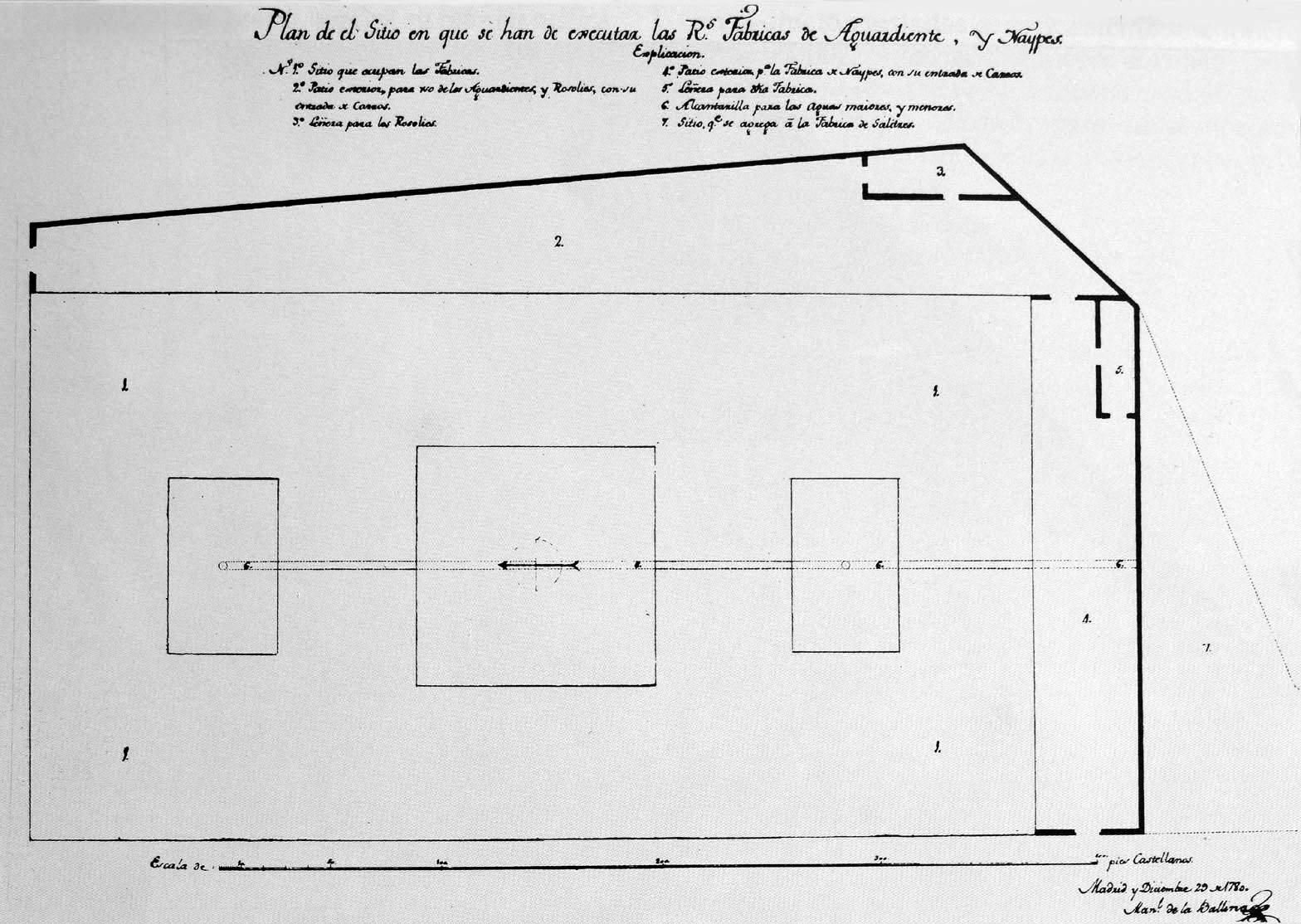Manuel de la Ballina_Plan de ubicación_1781