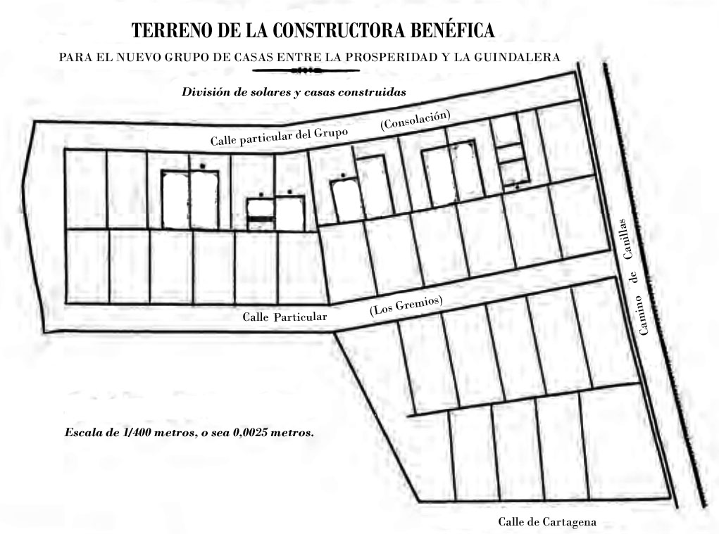 Planimetría grupo La Guindalera